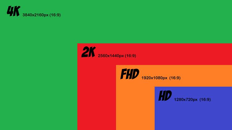 Rezolutii HD FHD 2K 4K