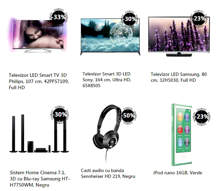 TV Electronice Summer Stock Busters
