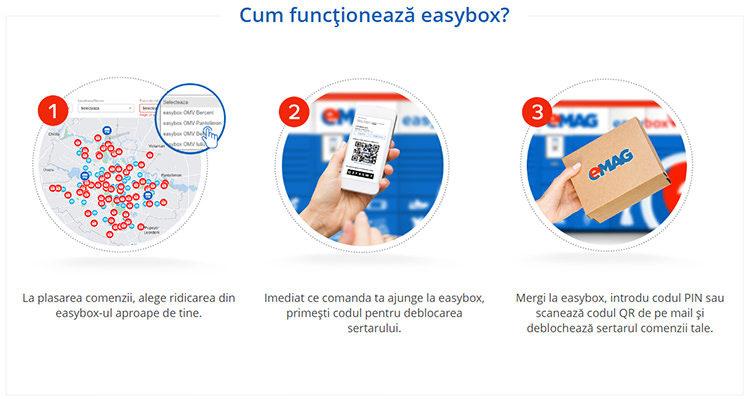Serviciul eMAG easybox