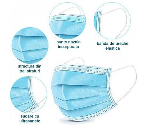masca de protectie profesionala 3 pliuri si elastic